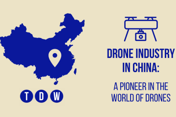 drone industry in China